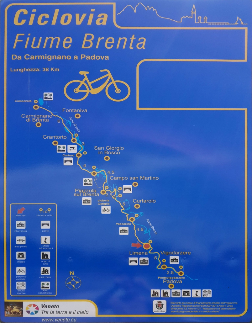 Brenta River Cycle Route